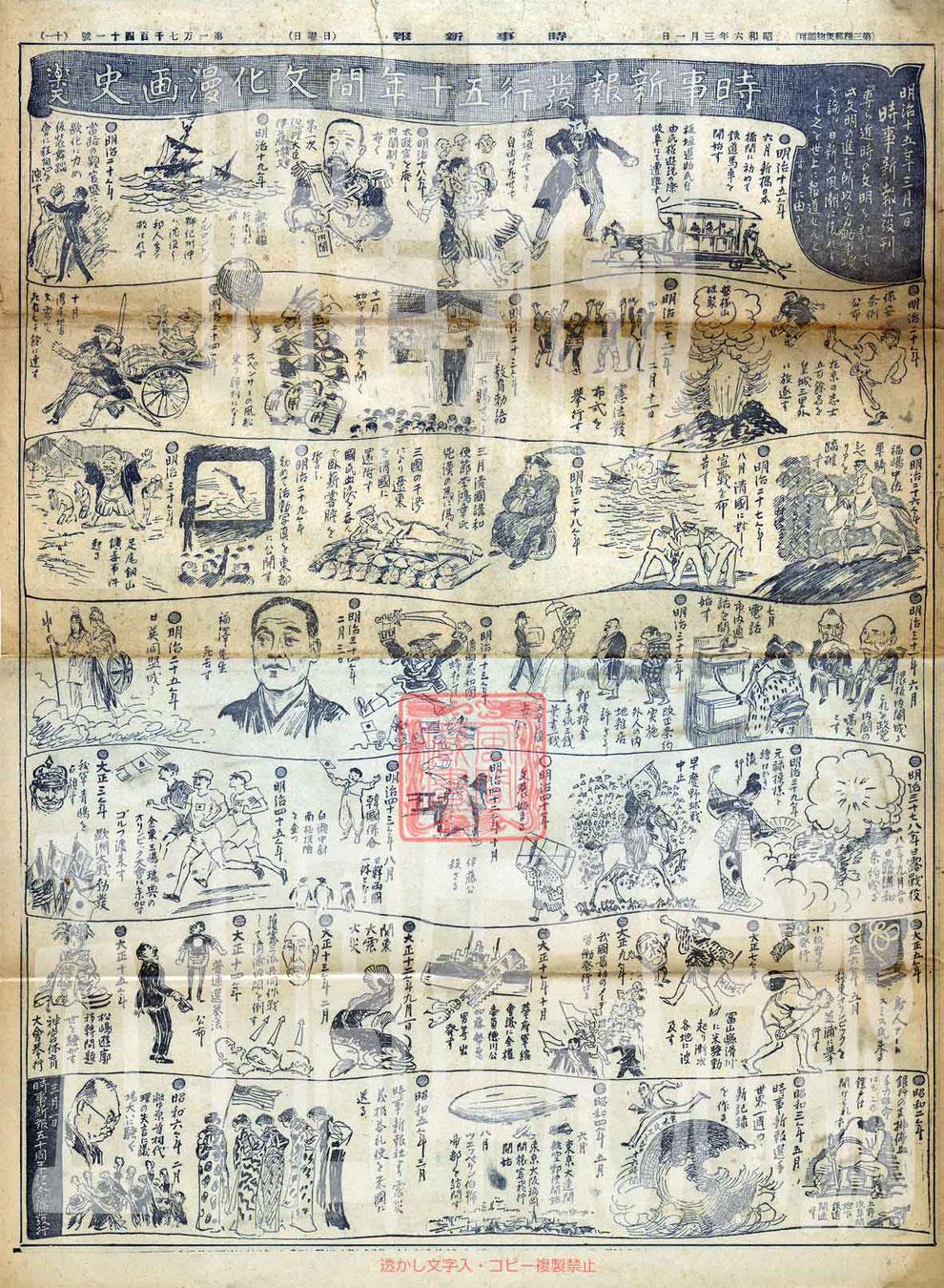 時事新報發行五十年間文化漫画史・北澤楽天