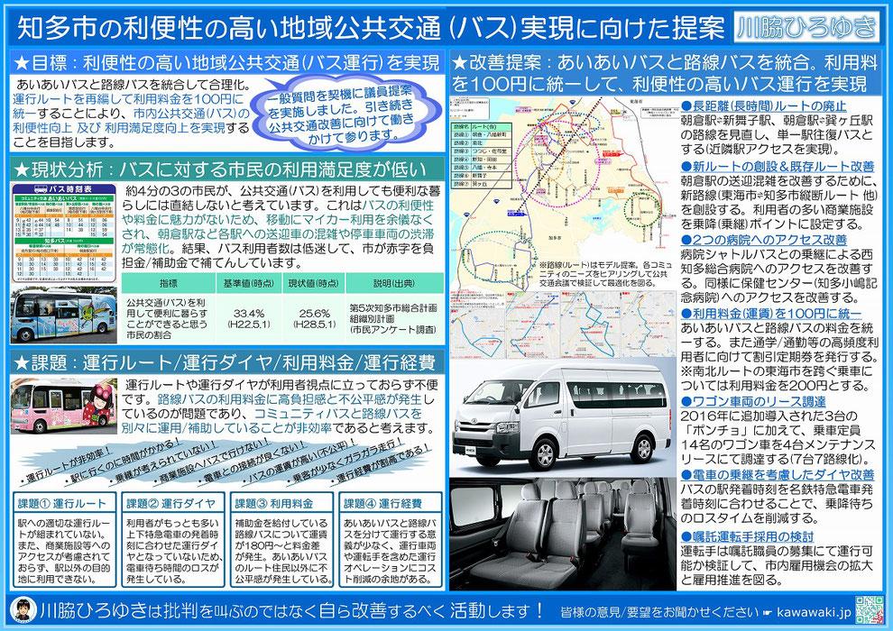 バスの運行ルートを再編して利用料金を100円に統一することにより、市内公共交通(バス)の利便性向上と利用満足度向上を実現する