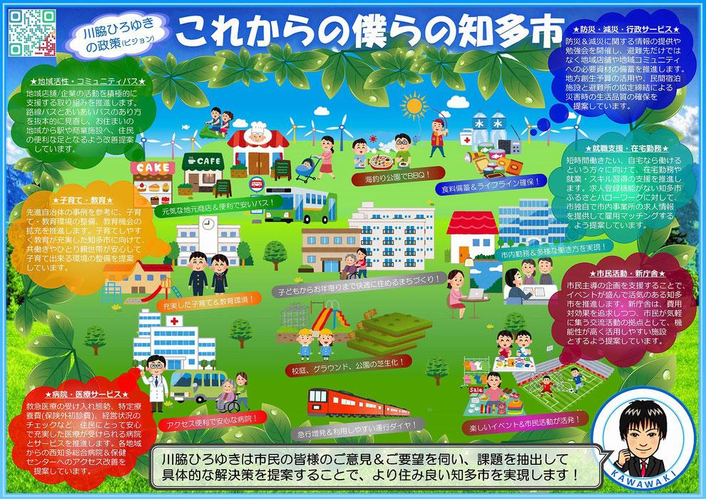 これからの地域行政「地域活性」「コミュニティバス」「子育てと教育」「病院と医療」「防災と減災」「在宅勤務」「市民活動」「新庁舎」