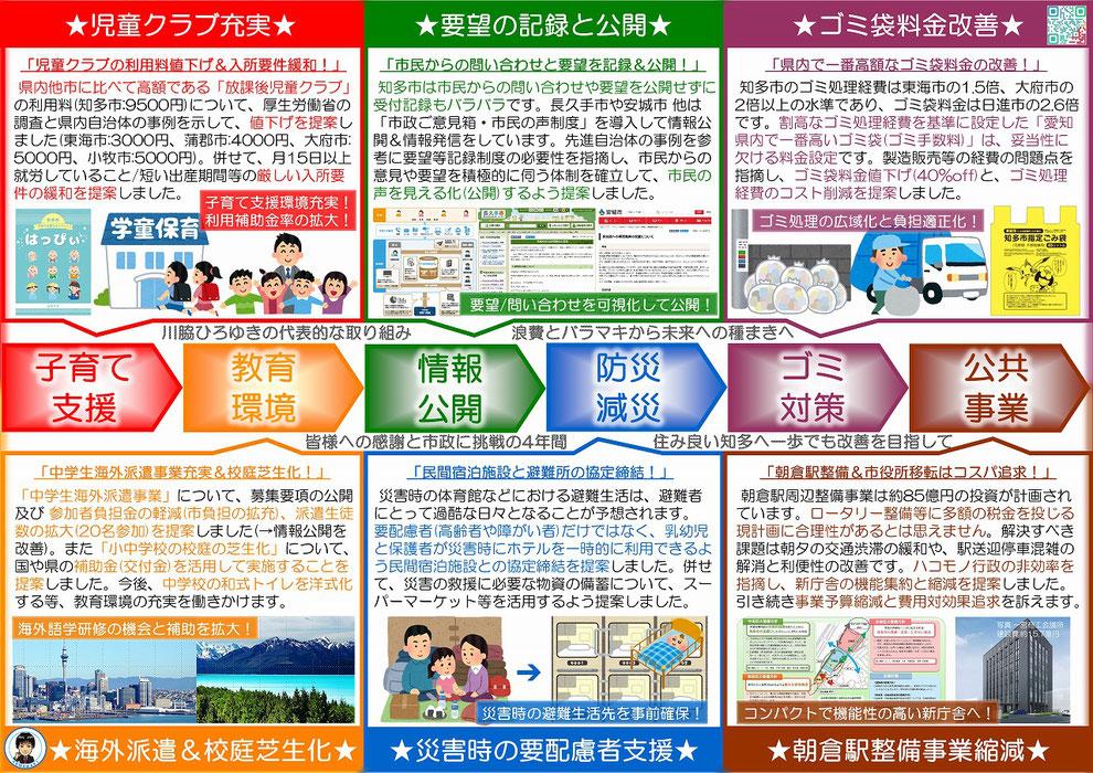 「知多市議会議員候補」川脇ひろゆき