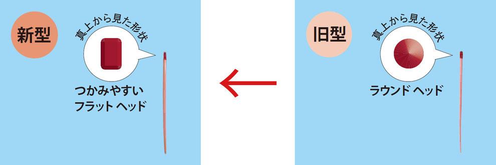 「ジッペラー ガッタパーチャポイント」ラウンドヘッドとフラットヘッドの比較画像