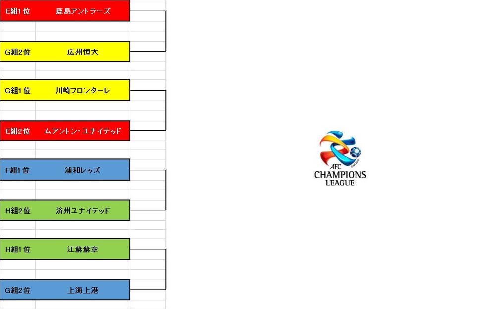 ACL2017決勝トーナメント