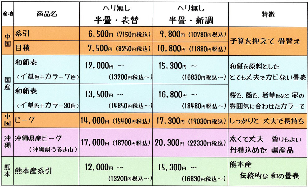 琉球畳 値段 縁無し畳 価格