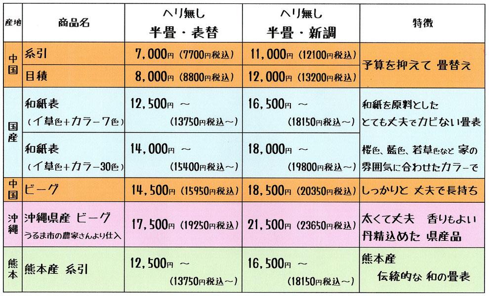 琉球畳 価格