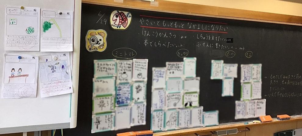 写真3 気付いたことを各自、ミニホワイトボードに記入し、黒板に貼って交流する。