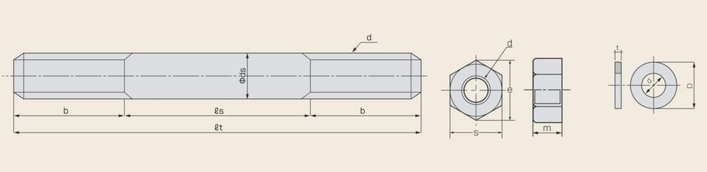 構造用両ねじアンカーボルトセットABM400/ABM490(JIS B 1220-2015)