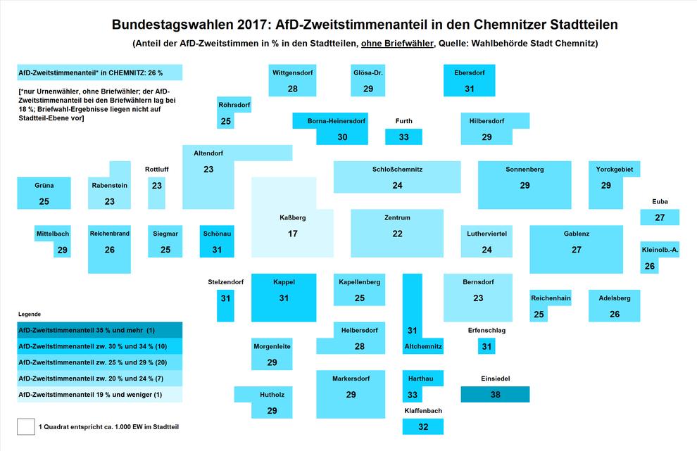 AfD-Wahlergebnis (Zweitstimmen) in den Chemnitzer Stadtteilen bei der Bundestagswahl 2017 (ohne Briefwähler)