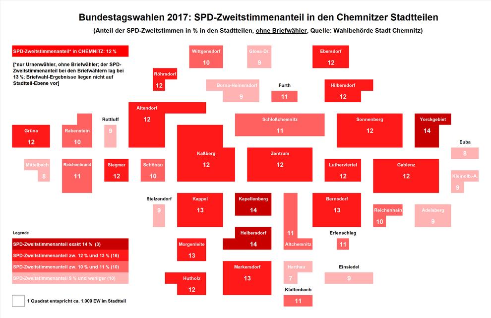SPD-Wahlergebnis (Zweitstimmen) in den Chemnitzer Stadtteilen bei der Bundestagswahl 2017 (ohne Briefwähler)