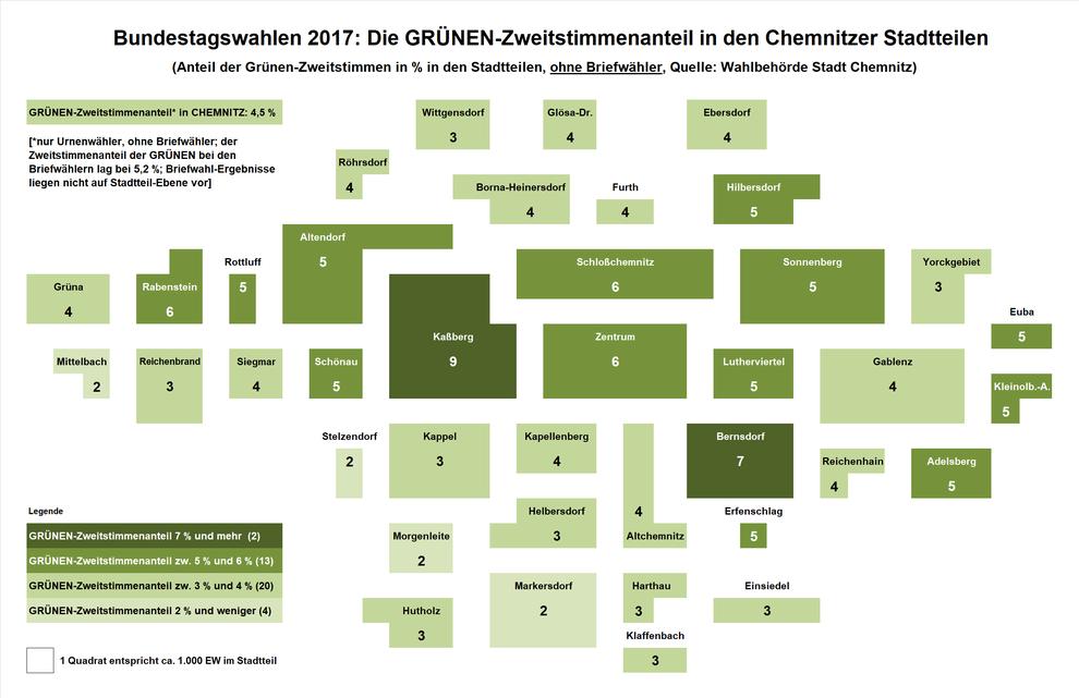 GRÜNEN-Wahlergebnis (Zweitstimmen) in den Chemnitzer Stadtteilen bei der Bundestagswahl 2017 (ohne Briefwähler)