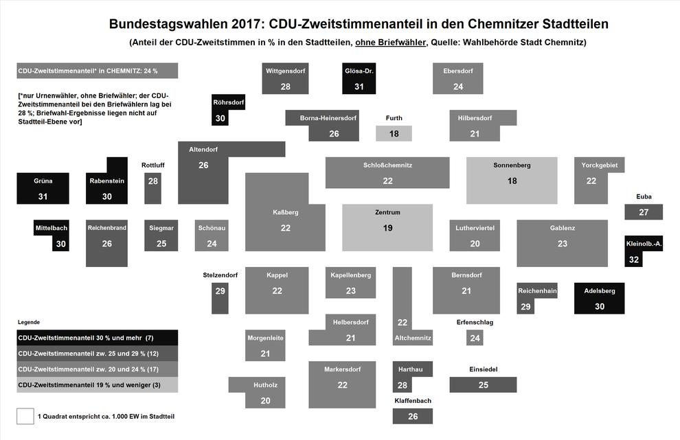 CDU-Wahlergebnis (Zweitstimmen) in den Chemnitzer Stadtteilen bei der Bundestagswahl 2017 (ohne Briefwähler)