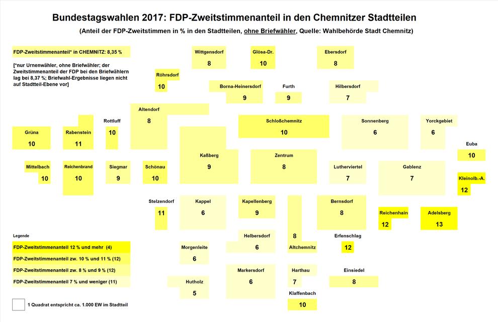 FDP-Wahlergebnis (Zweitstimmen) in den Chemnitzer Stadtteilen bei der Bundestagswahl 2017 (ohne Briefwähler)