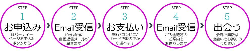 神奈川 街コン 30代