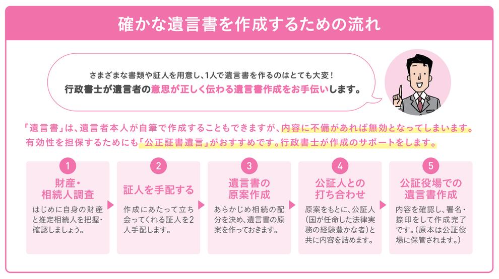 愛知県行政書士会尾張支部:遺言書