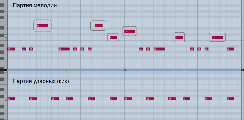 Серым выделены ноты, на которых ощущается акцент. Для них подобрана удачная высота звучания.