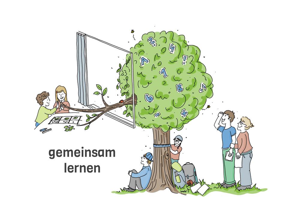 Illustration: Beatrix Winistörfer