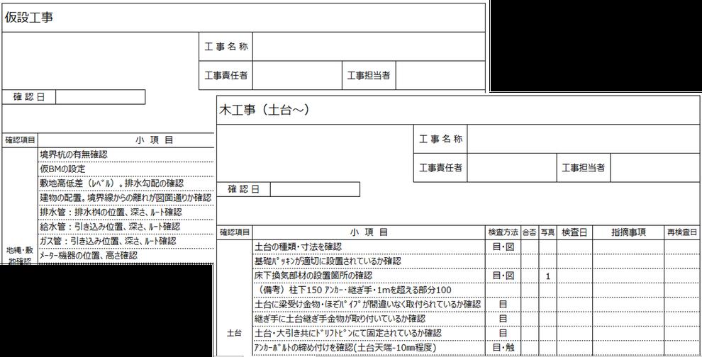 品質点検報告書のフォーマット例です。