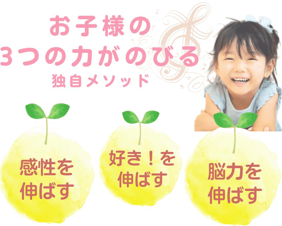 宝塚市みやもとピアノ教室3つの力