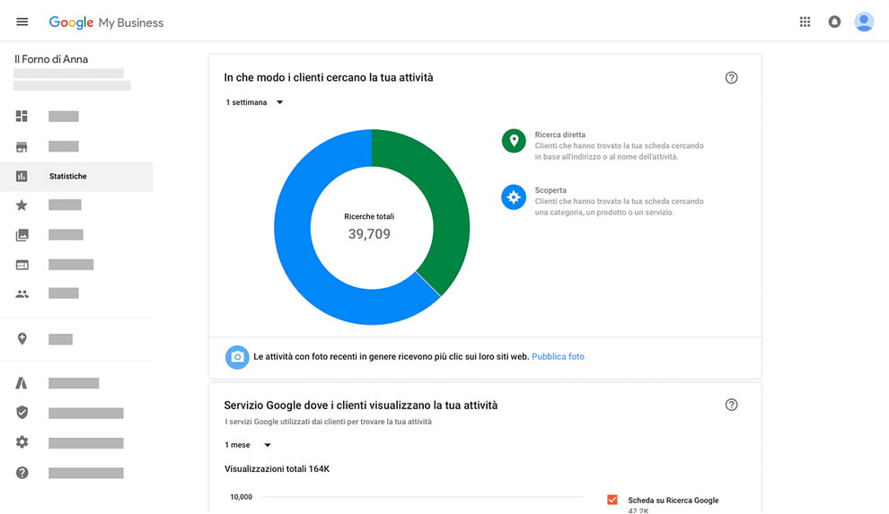 Esempio report Google My Business