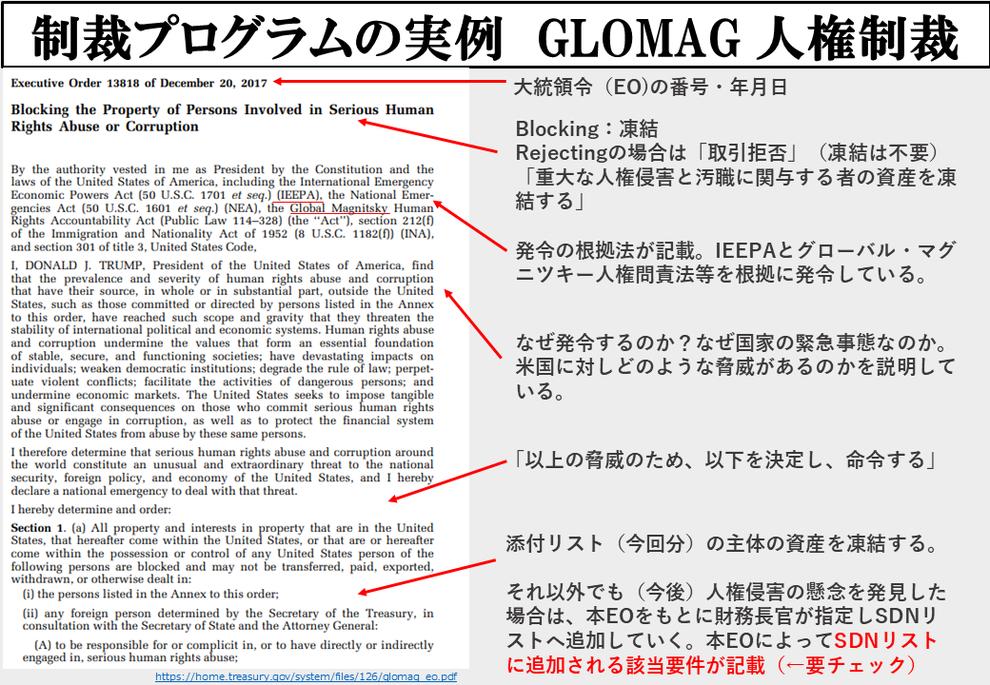 図解3)制裁プログラムの実例(大統領令の文書) Blockingは凍結、Rejectingは取引拒否、経済制裁の根拠はIEEPAとマグニツキー。なぜ緊急事態なのかアメリカにどのような脅威があるかを説明。(海外反社チェック・海外コンプライアンスチェックの基本知識)