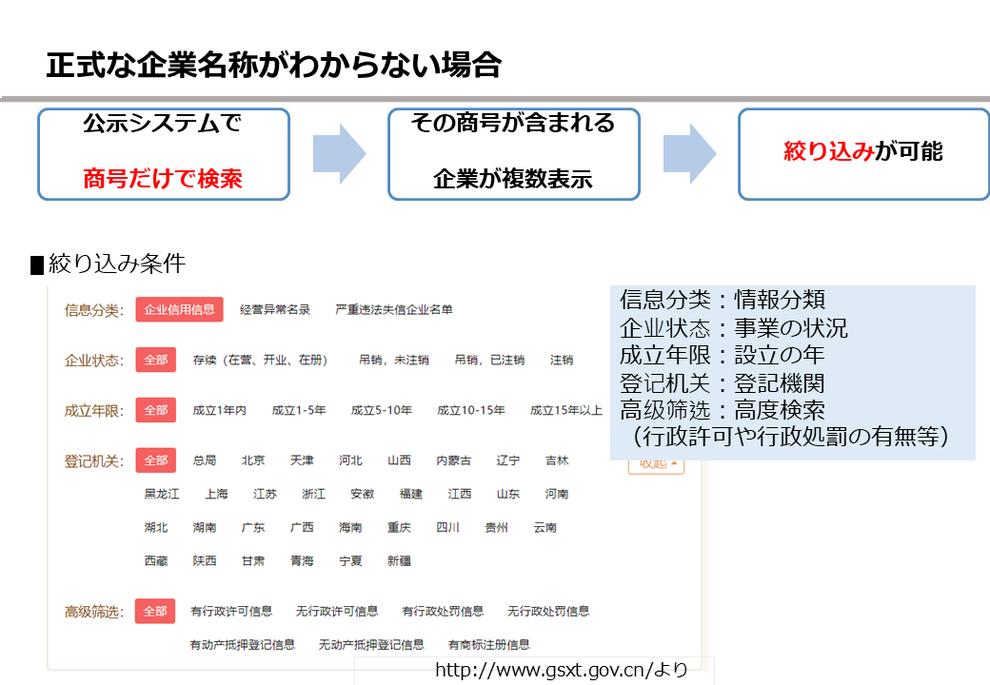 中国企業を調べる場合(信用調査等)、正式な企業名称が分からない場合は、とりあえず商号で検索し、 以下の条件で対象を絞り込むこが可能です。 信息分类:情報分類 企业状态:事業の状況 成立年限:設立の年 登记机关:登記機関 高级筛选:高度検索(行政許可や行政処罰の有無等)