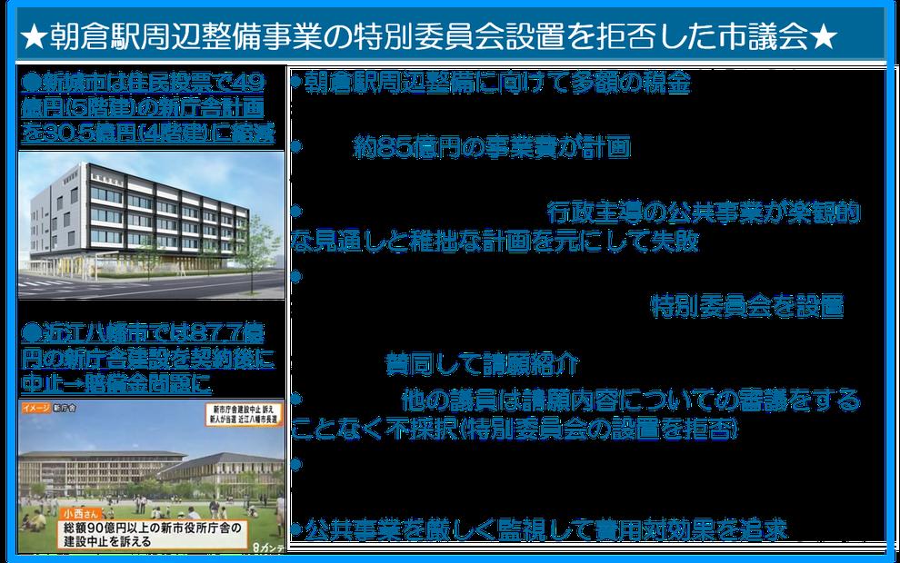 朝倉駅周辺整備事業の特別委員会設置を拒否した市議会