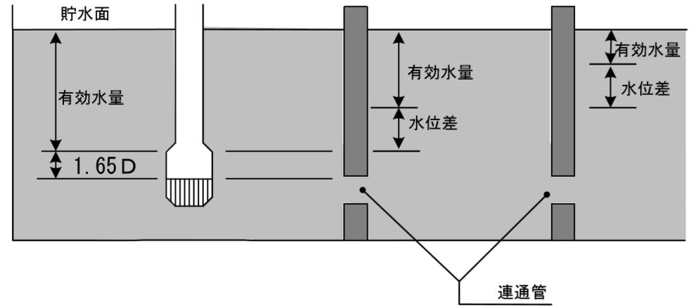 サクションピットを設けない場合  2以上の水槽に連通管を設けて使用する構造