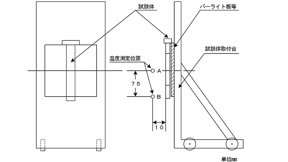 試験体のパーライト板等への取付け方法(空中線) 棒状形アンテナの場合