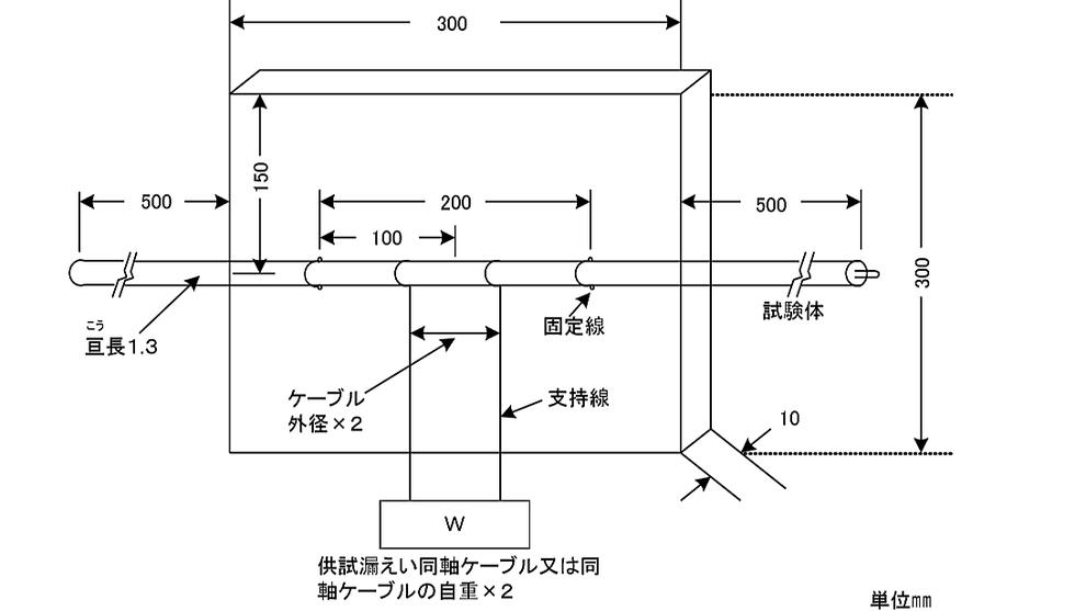 試験体のパーライト板等への取付け方法(漏えい同軸ケーブル・同軸ケーブル) 無線通信補助設備