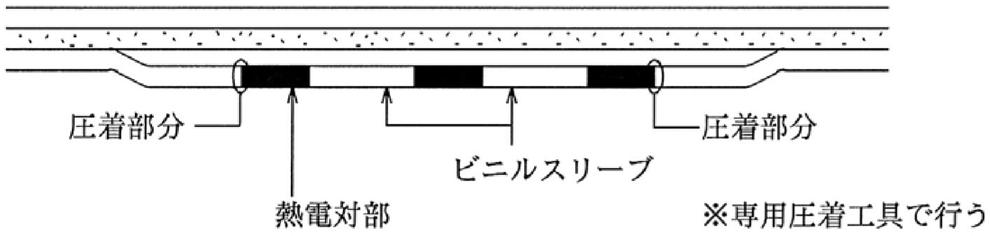熱電対部の接続端子へ差込み、専用圧着工具にて圧着