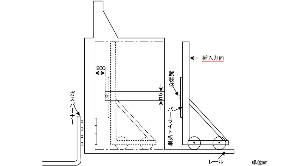 耐熱試験の加熱方法 無線通信補助設備