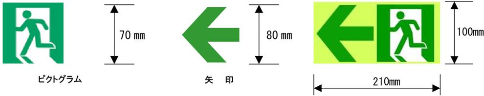 標示及び標識の大きさ
