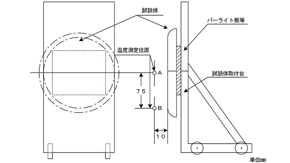 試験体のパーライト板等への取付け方法(空中線)平板形アンテナの場合