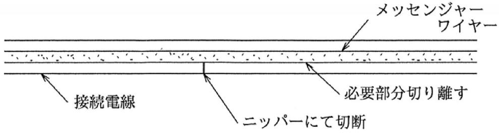 接続電線をニッパーで切断しメッセンジャーワイヤーより切り離す。