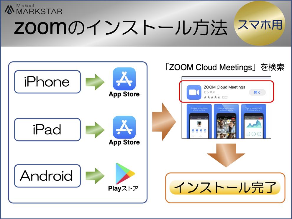 zoom 基本的な使い方 スマホ
