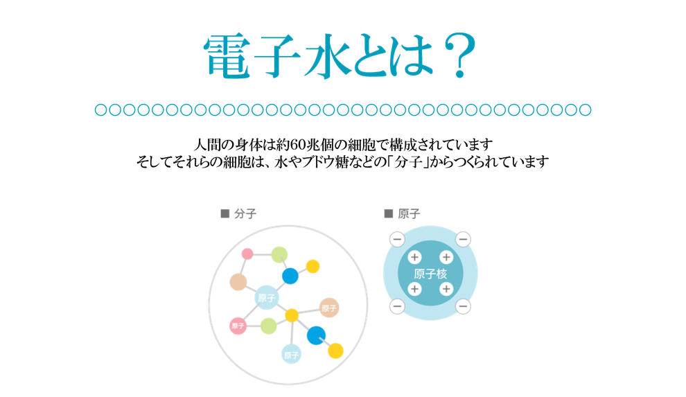 AREE電子水生成器 電子水とは?人間の身体は約60兆個の細胞で構成されています そしてそれらの細胞は、水やブドウ糖などの[分子]から作られています