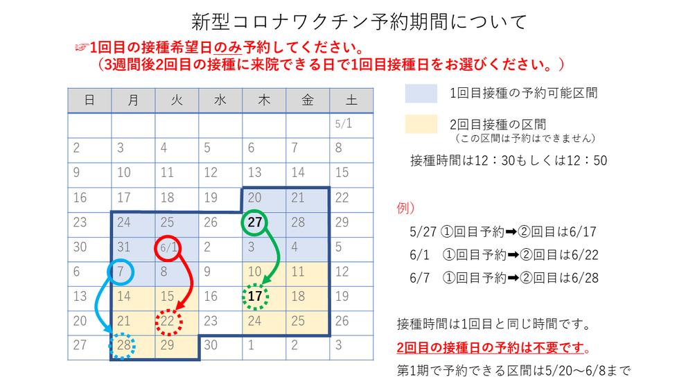 新型コロナワクチン 予約 しまだ耳鼻咽喉科医院 大阪 堺市 泉北ニュータウン