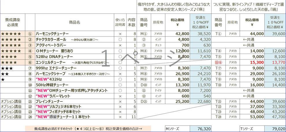 音叉ヒーリング講座通信講座の日本音叉ヒーリング研究会onsalaboで使用する音叉の商品一覧。音叉ヒーリング講座通信、対面両講座での必須度の順です。