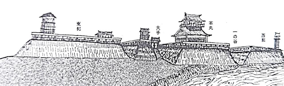「本庄城想像図」 ※『本庄のむかし』(柴崎起三雄著)より