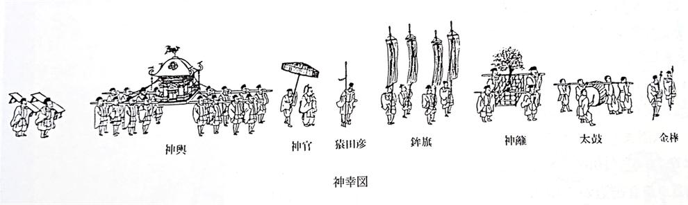 「御神幸図」 『本庄の歴史と城山稲荷神社』本庄市本町(P30)より