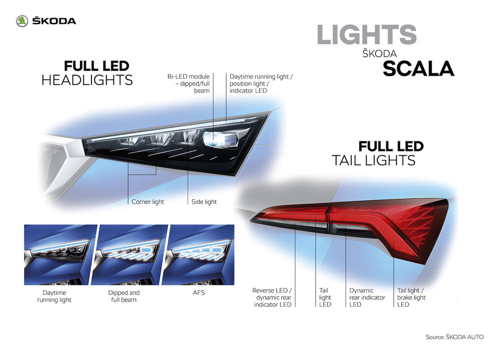 Für ein sichereres Fahren und bessere Sicht bei Dunkelheit und schlechten Witterungsbedingungen bietet der Šoda Scala Voll-LED-Scheinwerfer und -Heckleuchten.