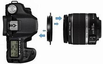 Accesorios para Lentes EBTOOLS Anillo Adaptador de Lente PB-EOS Anillo Adaptador de Montaje en Lente de Cobre para Pentacon Lente PB para Canon EOS EF Mount SLR Camera