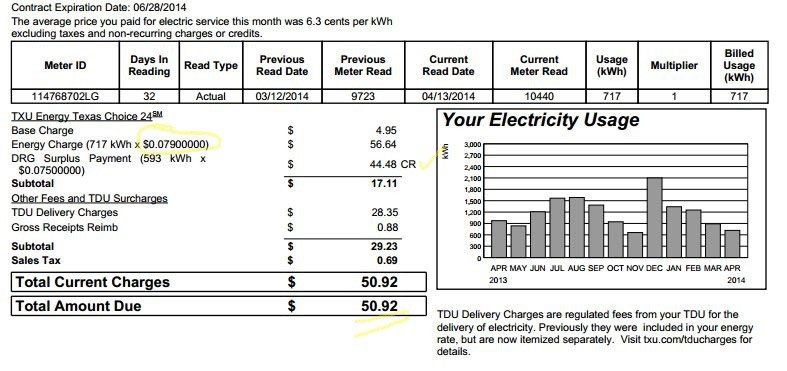 Txu Energy Plans >> Yikes Time To Renew My Own Electric Plan Pv Panels And