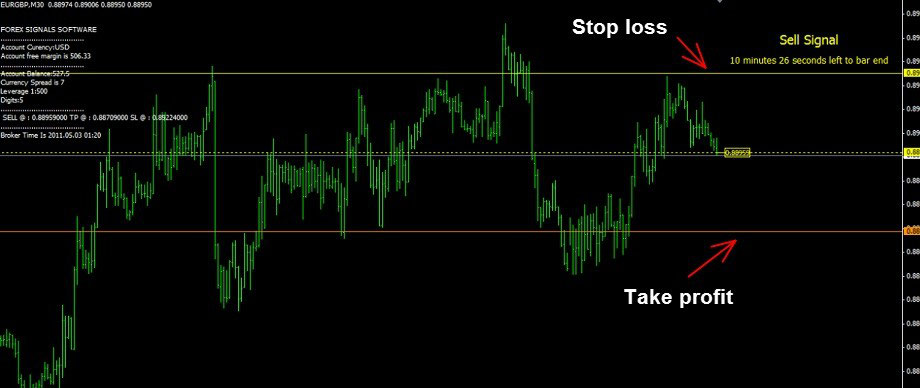 Auto trading forex signal provider with trade terzius investment firms