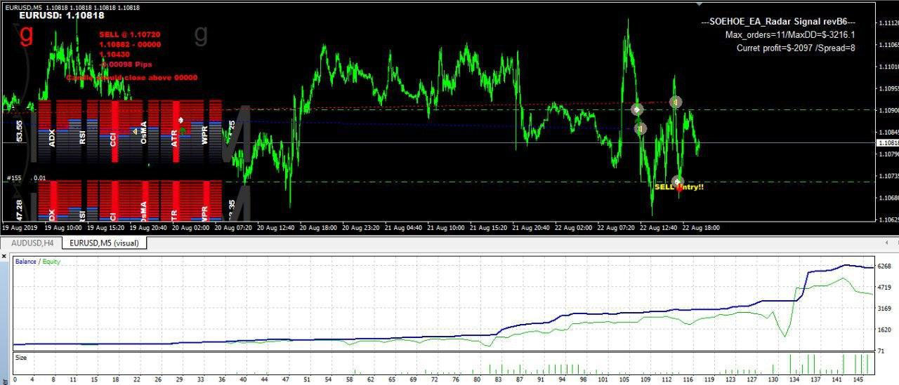 Radar Signal Trading System Forex Strategies Forex Resources
