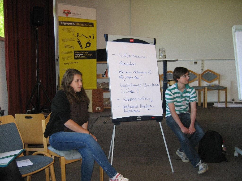 Internationales Forum Des Deutschen Cvjm Youth Empowerment Wie