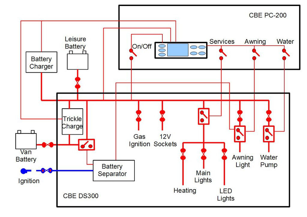 electrics - cbe pc-200 - tekyinblack