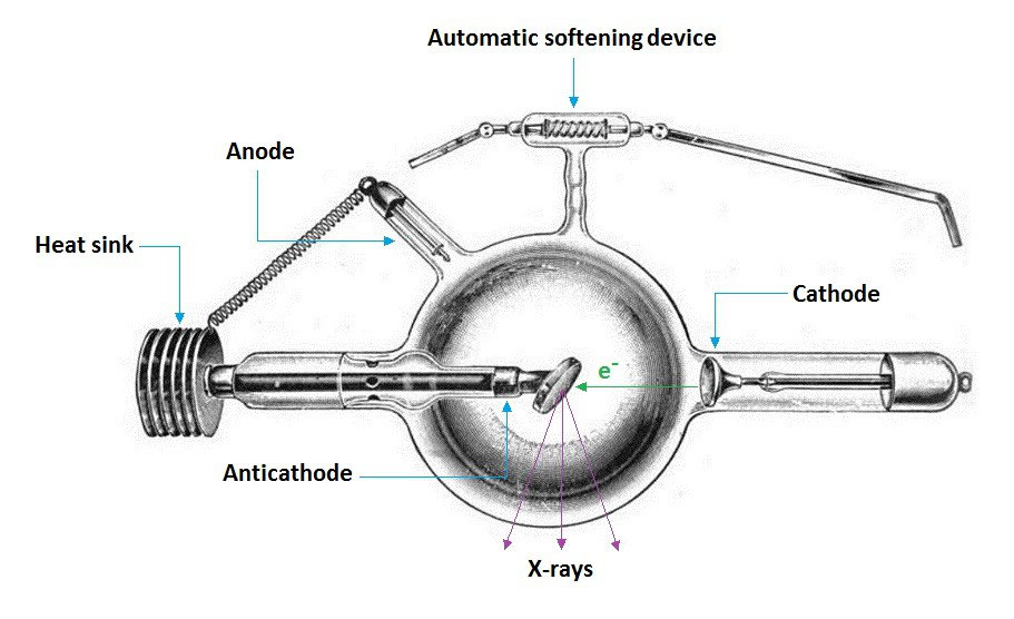 Roentgen rays or X-rays - Open Tesla Research on ac light wiring, ac motors diagram, ac heating element diagram, ac electrical circuit diagrams, ac assembly diagram, ac system wiring, ac regulator diagram, ac solenoid diagram, ac ductwork diagram, ac schematic diagram, ac receptacles diagram, ac heater diagram, ac installation diagram, ac air conditioning diagram, ac manifold diagram, ac wiring color, circuit breaker diagram, ac wiring circuit, ac wiring code, ac refrigerant cycle diagram,