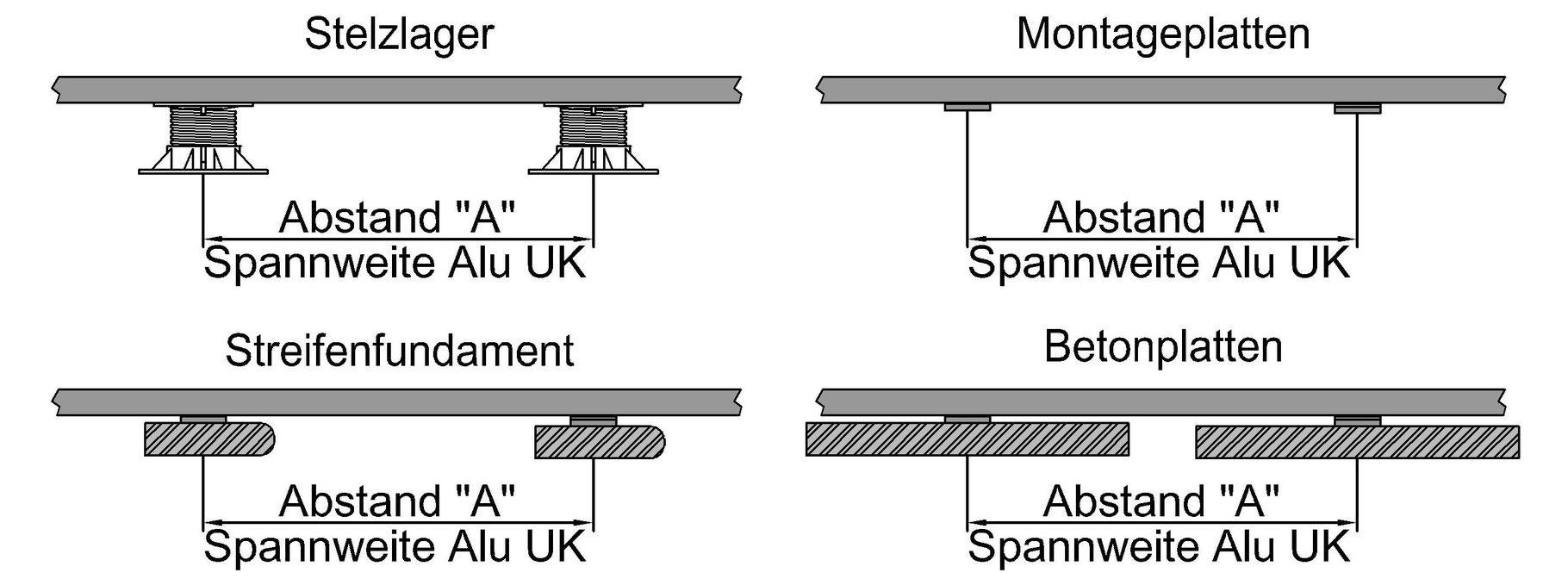 wpc poolterrasse - aluminium uk - online shop - wpc / bpc alu