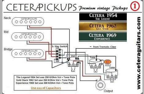 GUITAR DOC Tipps&Tricks - Cetera Guitar Pickups,handwound ...