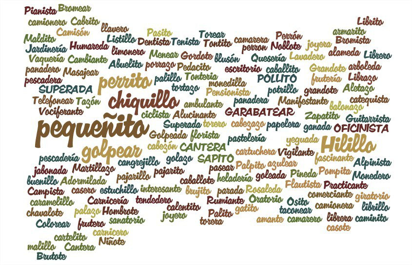 Palabras derivadas - Hablando de todo un mucho. Weblog de Lengua y ...